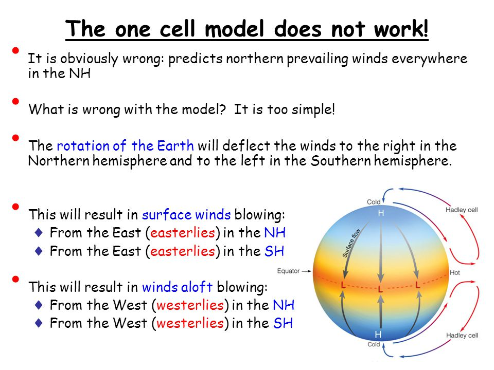 The one cell model does not work!