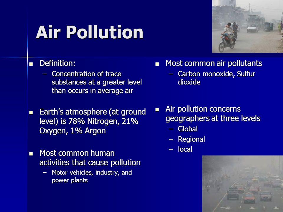 Air Pollution Definition: