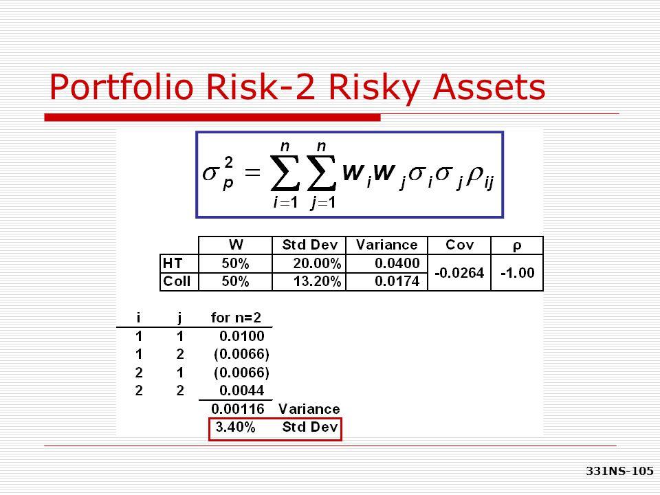 Portfolio Risk-2 Risky Assets