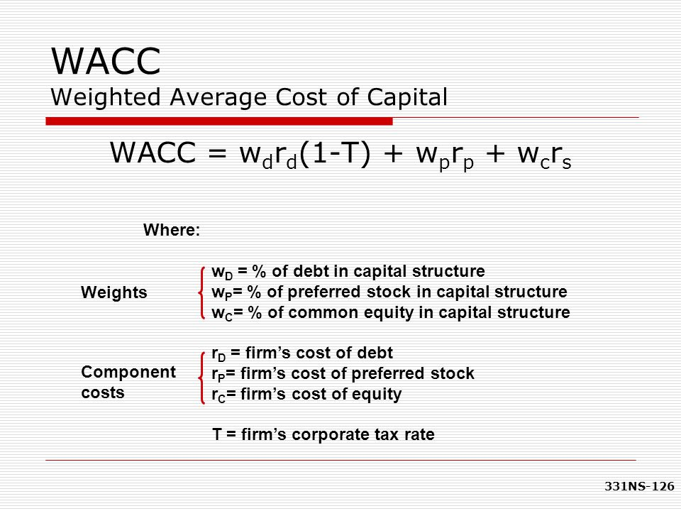 WACC Weighted Average Cost of Capital