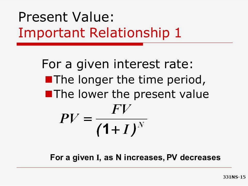 Present Value: Important Relationship 1