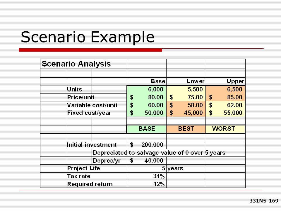 Scenario Example