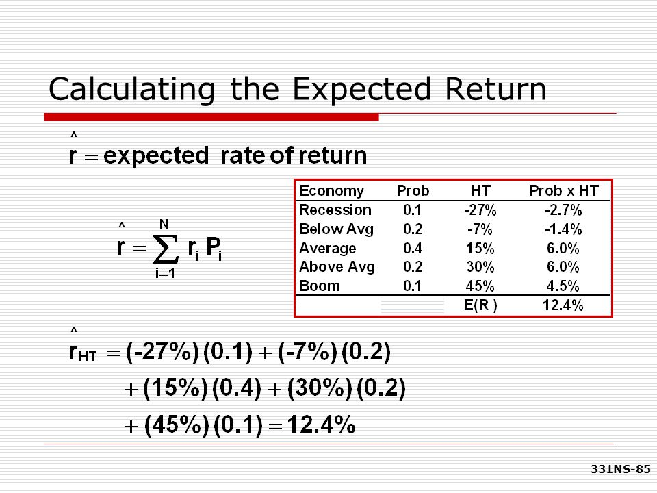 Calculating the Expected Return
