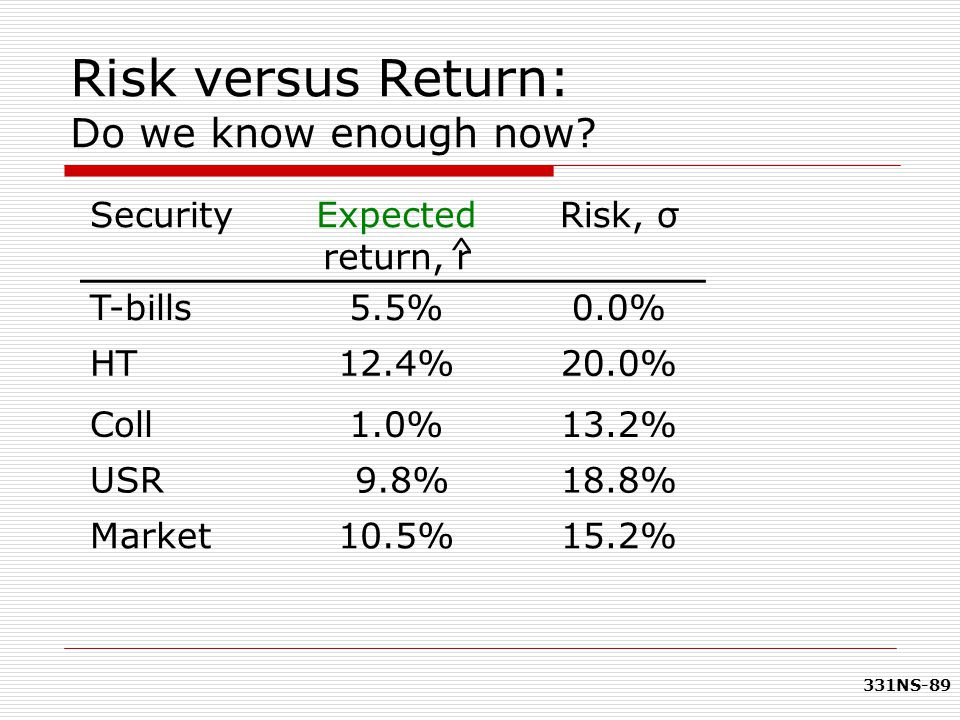 Risk versus Return: Do we know enough now