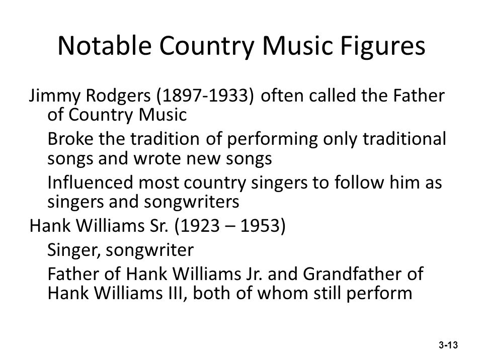 Notable Country Music Figures