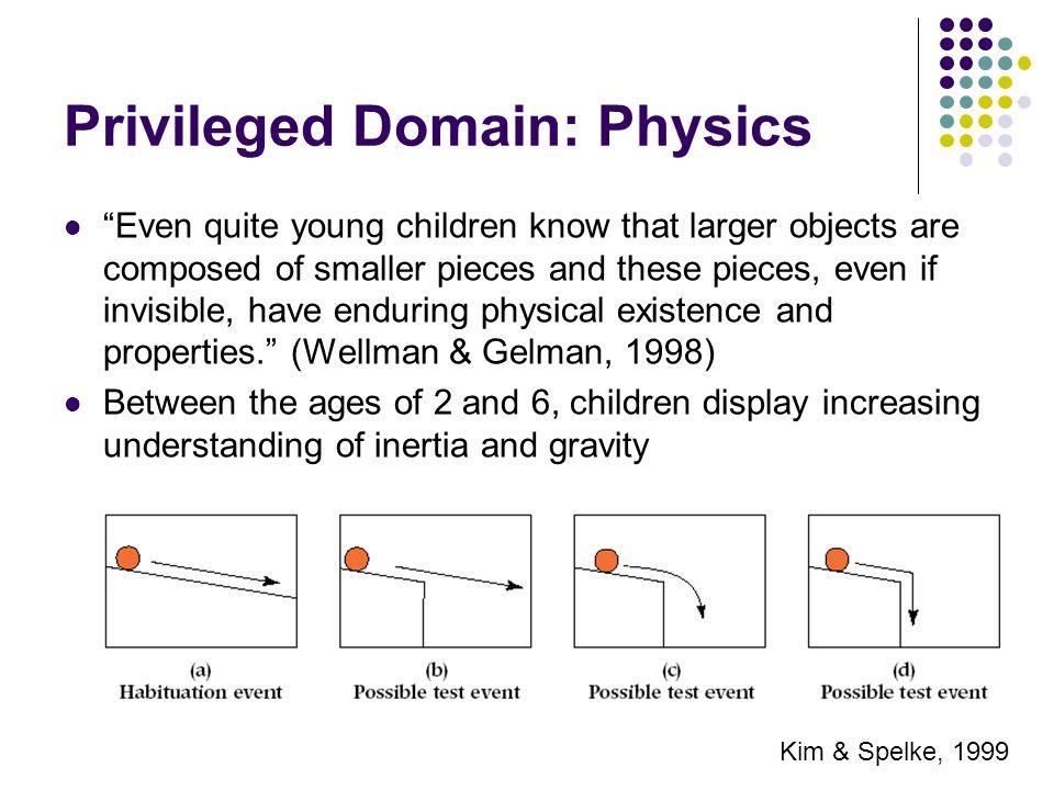 Privileged Domain: Physics
