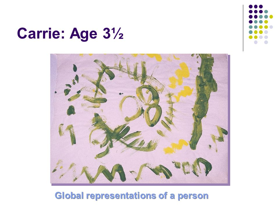 Global representations of a person