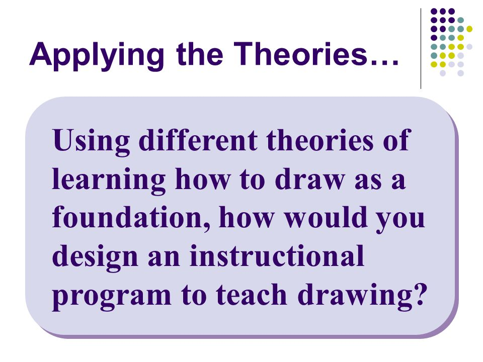 Applying the Theories…