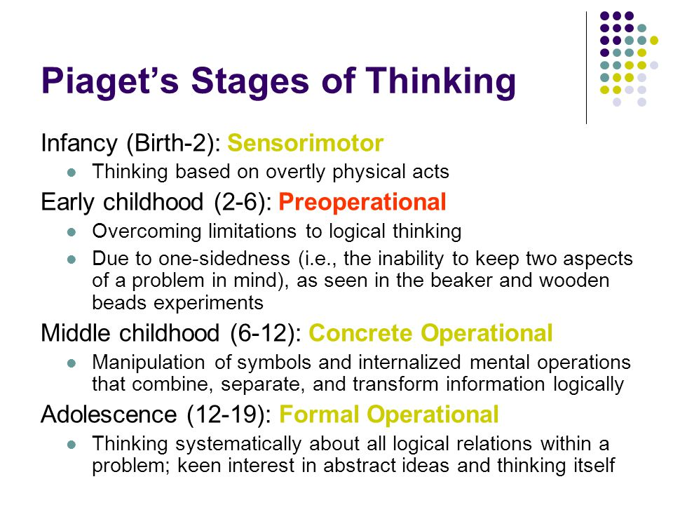 Piaget's Stages of Thinking