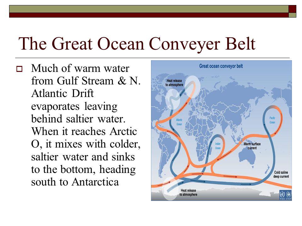 The Great Ocean Conveyer Belt