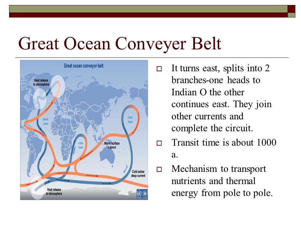 Great Ocean Conveyer Belt