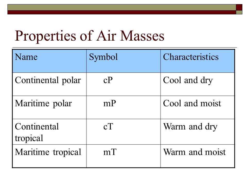 Properties of Air Masses