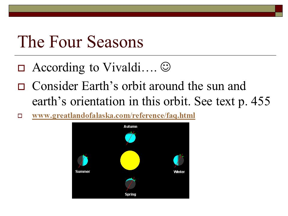 The Four Seasons According to Vivaldi…. 