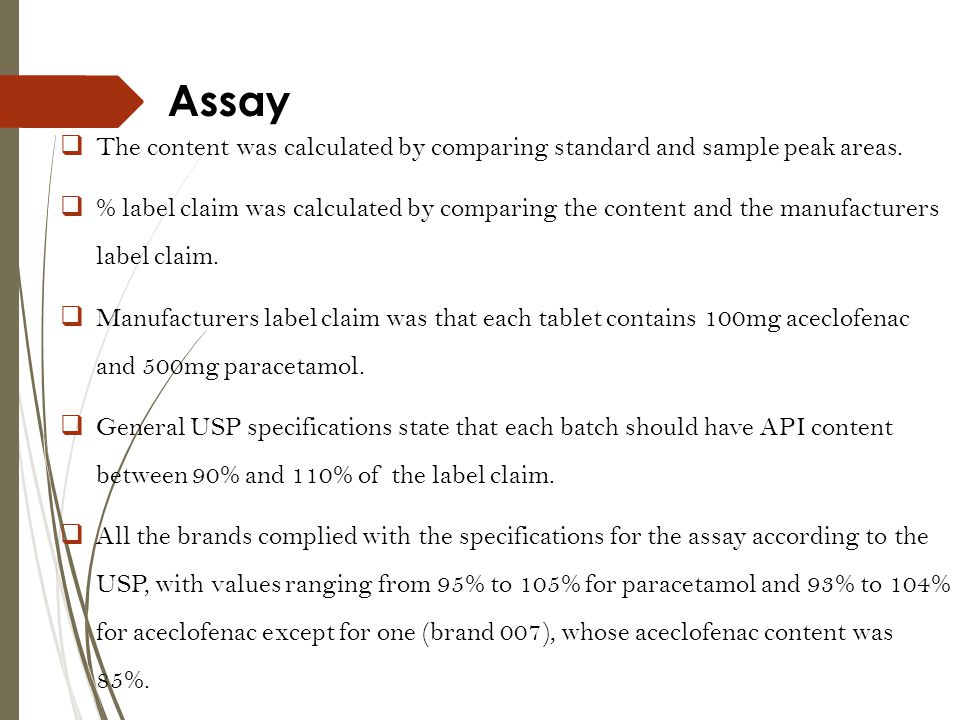 Assay The content was calculated by comparing standard and sample peak areas.