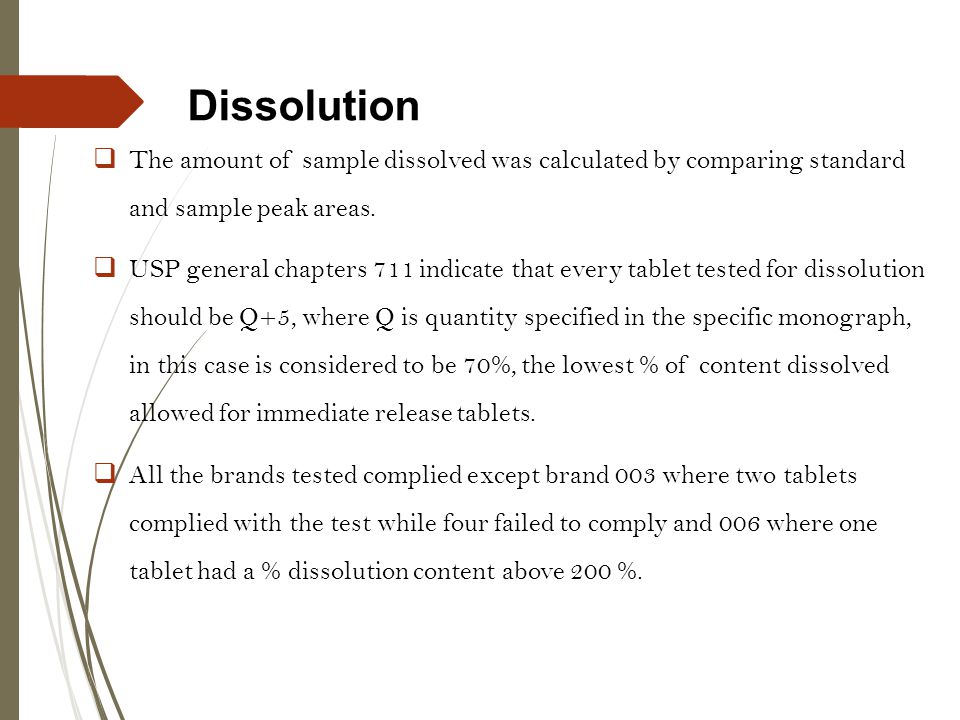 Dissolution The amount of sample dissolved was calculated by comparing standard and sample peak areas.