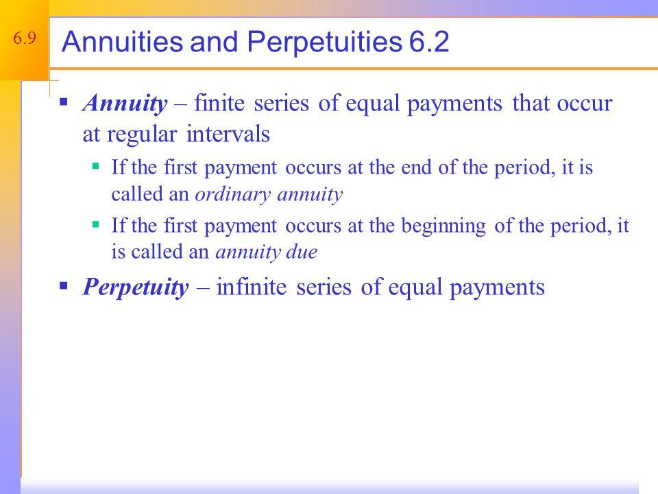 Annuities – Basic Formulas