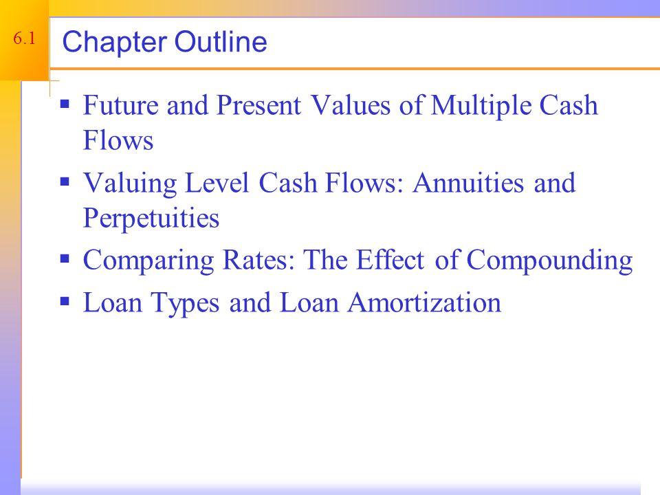 Multiple Cash Flows 6.1 – FV Example 1