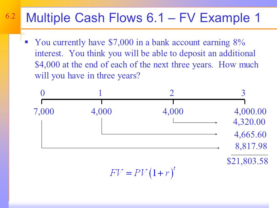 Multiple Cash Flows – FV Example 2