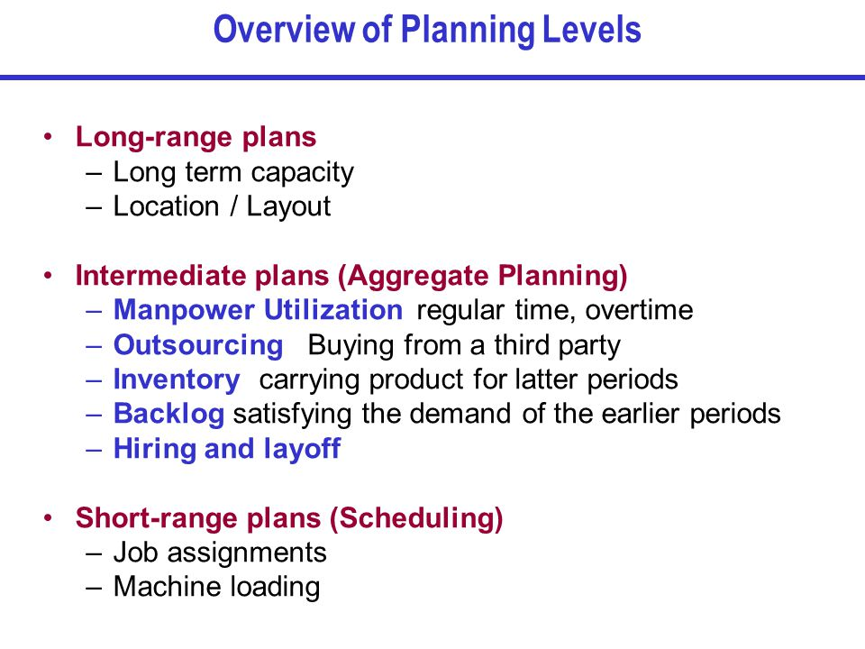 Overview of Planning Levels