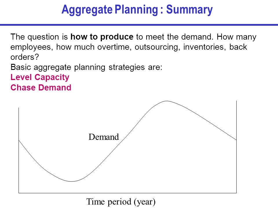 Aggregate Planning : Summary