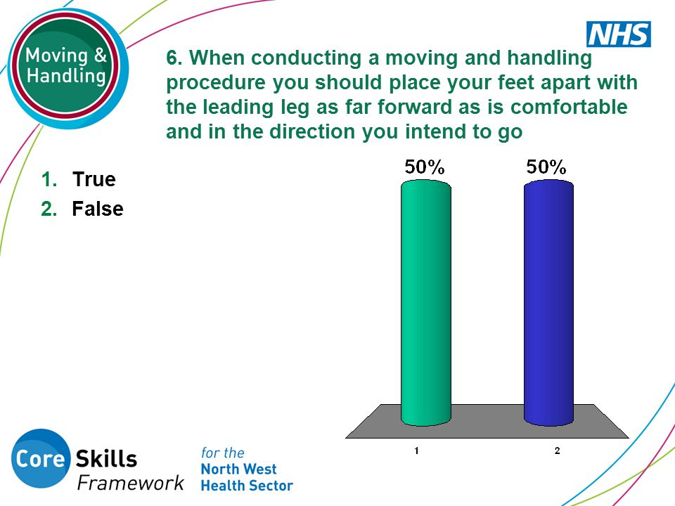 6. When conducting a moving and handling procedure you should place your feet apart with the leading leg as far forward as is comfortable and in the direction you intend to go