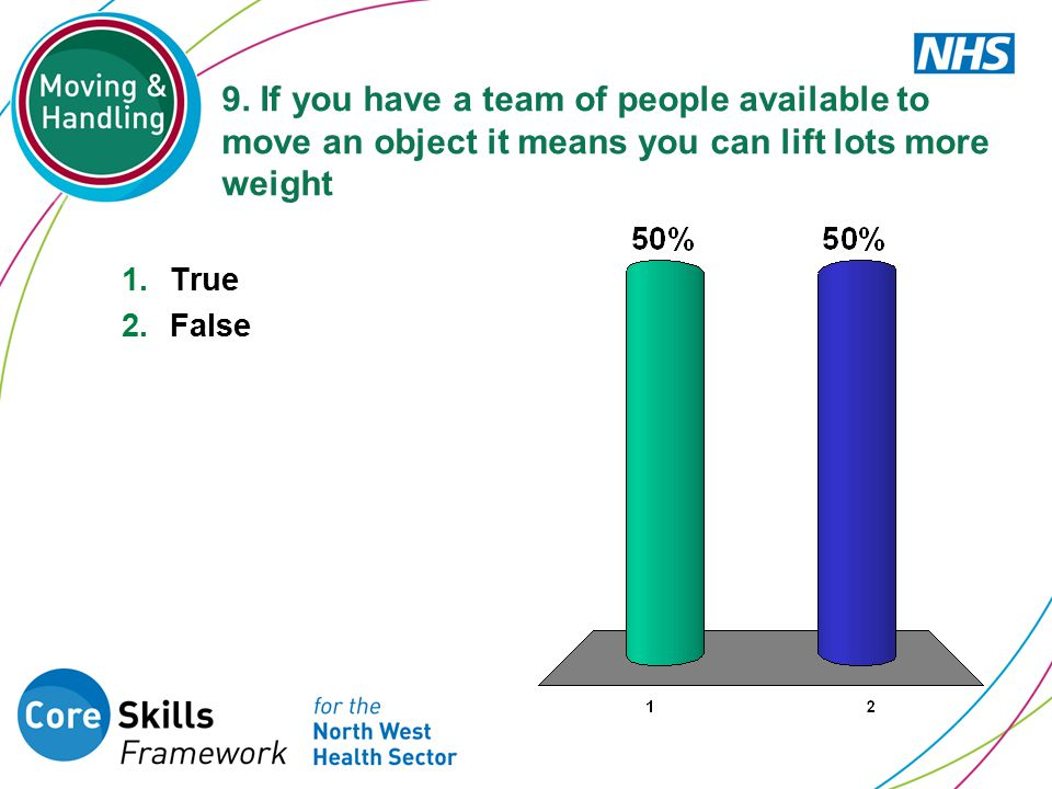 9. If you have a team of people available to move an object it means you can lift lots more weight