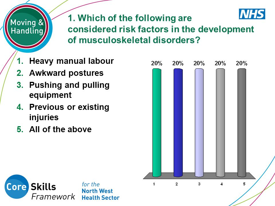 1. Which of the following are considered risk factors in the development of musculoskeletal disorders