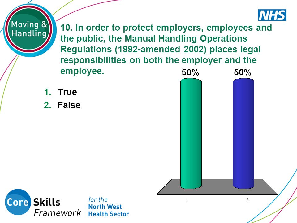 10. In order to protect employers, employees and the public, the Manual Handling Operations Regulations (1992-amended 2002) places legal responsibilities on both the employer and the employee.