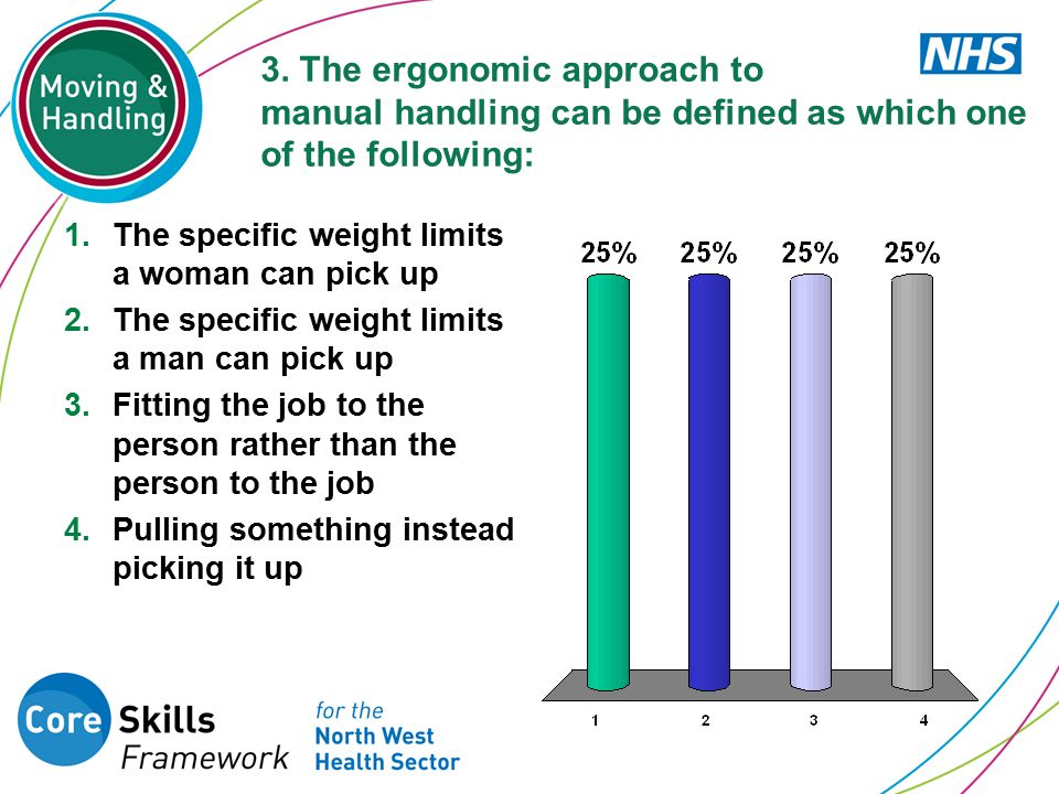 3. The ergonomic approach to manual handling can be defined as which one of the following: