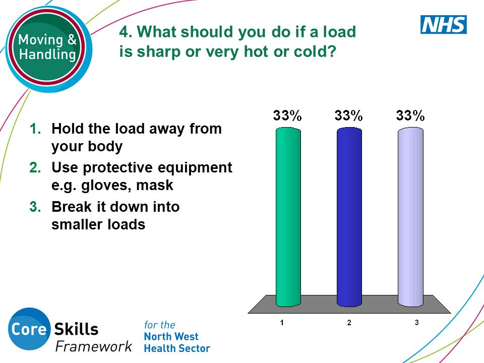 4. What should you do if a load is sharp or very hot or cold