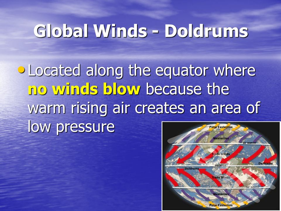 Global Winds - Doldrums