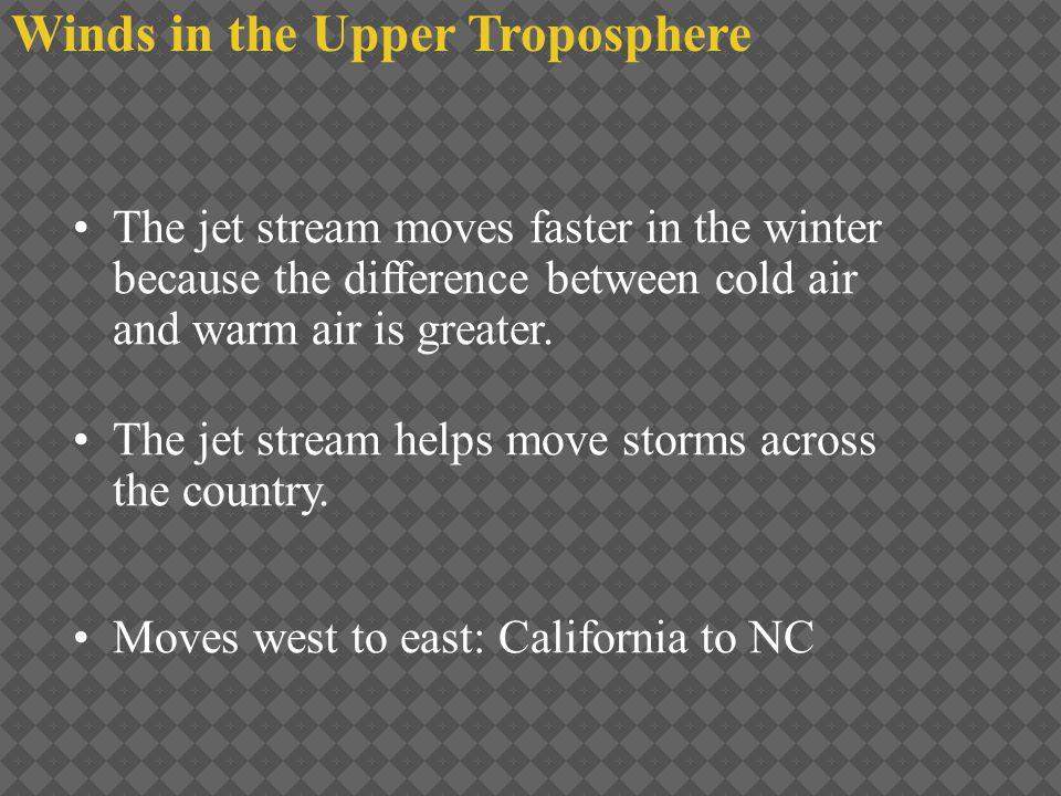 Winds in the Upper Troposphere