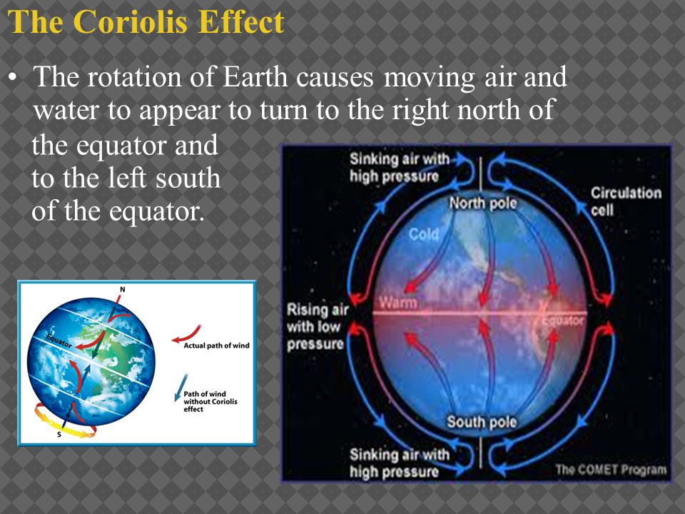 The Coriolis Effect The rotation of Earth causes moving air and water to appear to turn to the right north of.