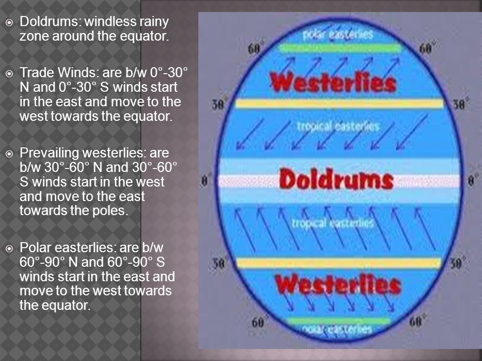 Doldrums: windless rainy zone around the equator.