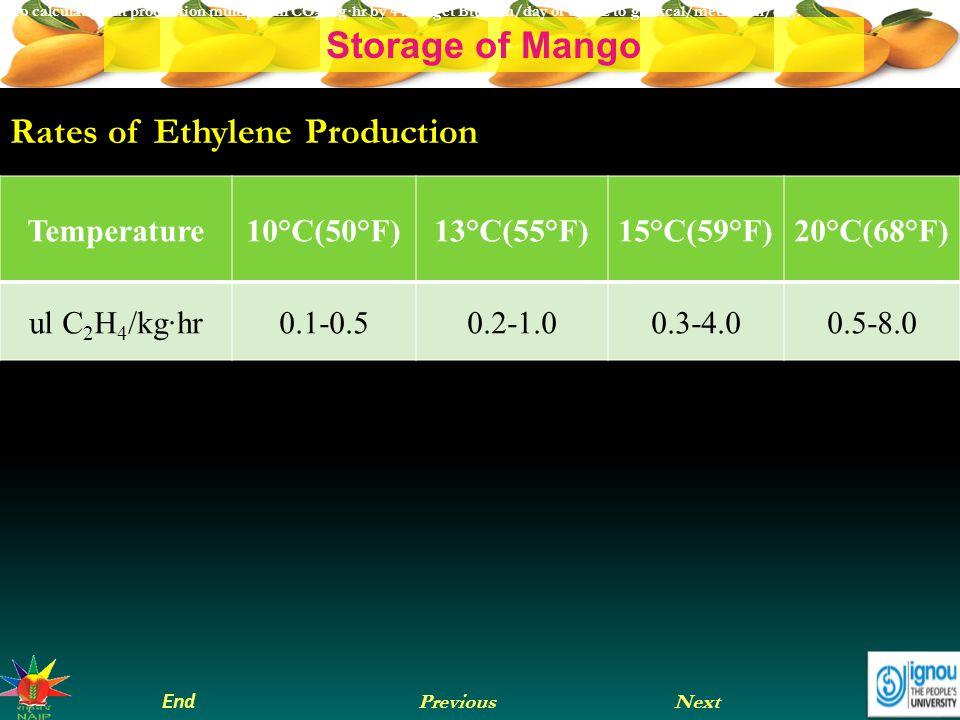 Rates of Ethylene Production