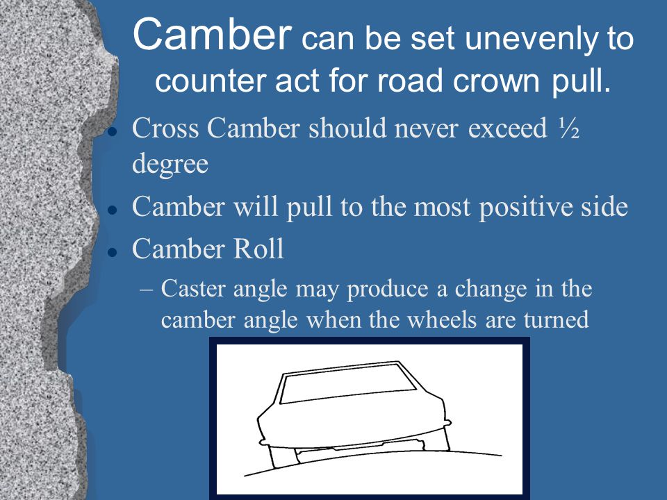 Camber can be set unevenly to counter act for road crown pull.