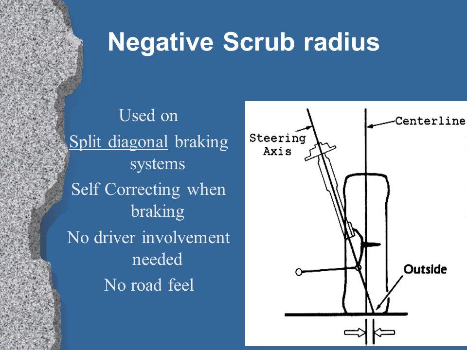 Negative Scrub radius Used on Split diagonal braking systems