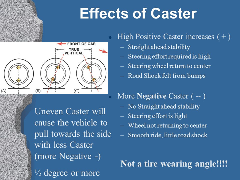 Effects of Caster High Positive Caster increases ( + ) Straight ahead stability. Steering effort required is high.