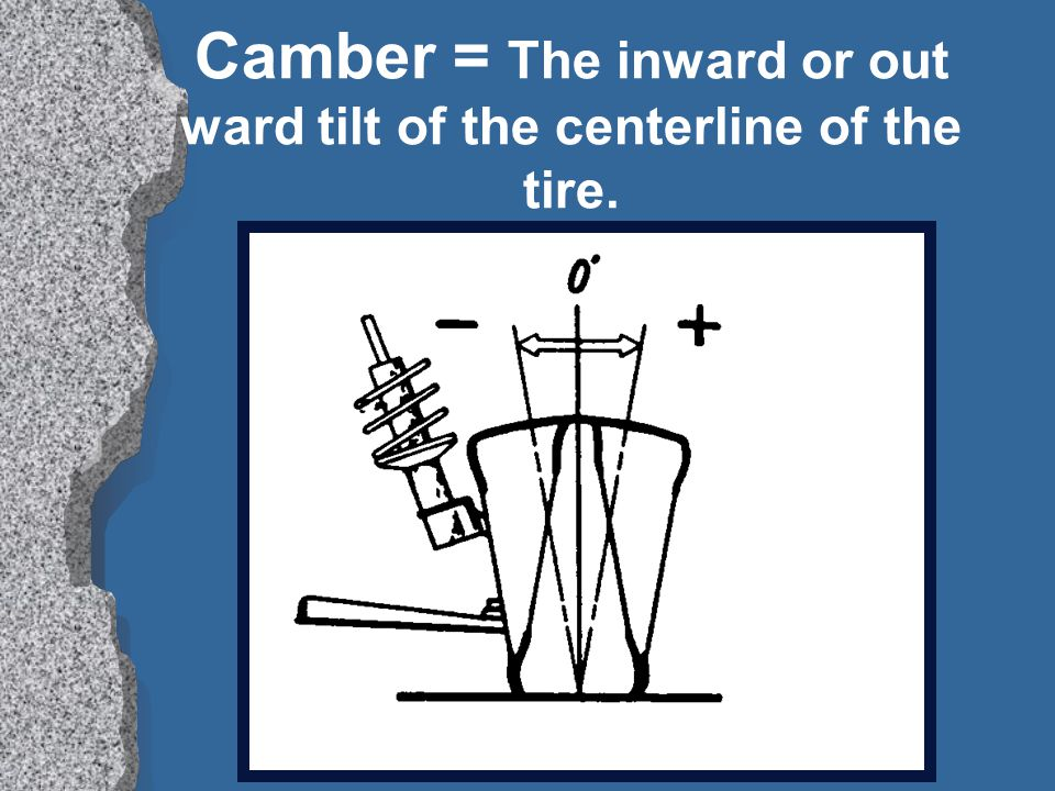Camber = The inward or out ward tilt of the centerline of the tire.