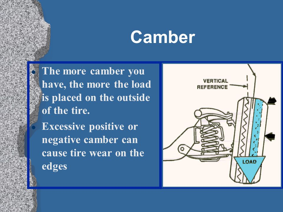 Camber The more camber you have, the more the load is placed on the outside of the tire.