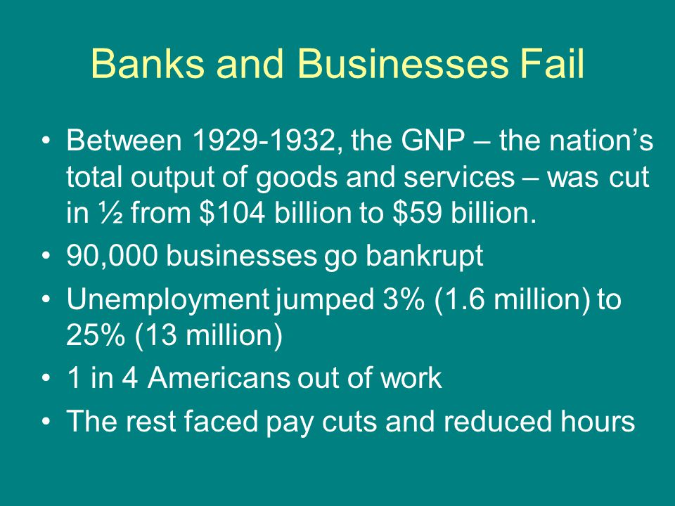 Banks and Businesses Fail