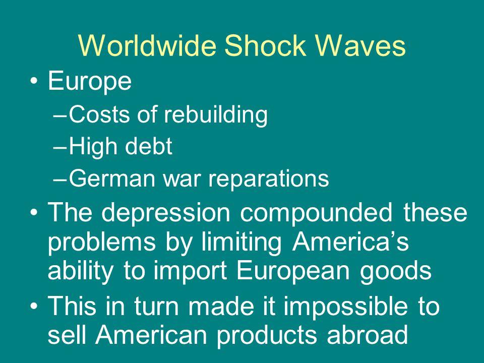 Worldwide Shock Waves Europe