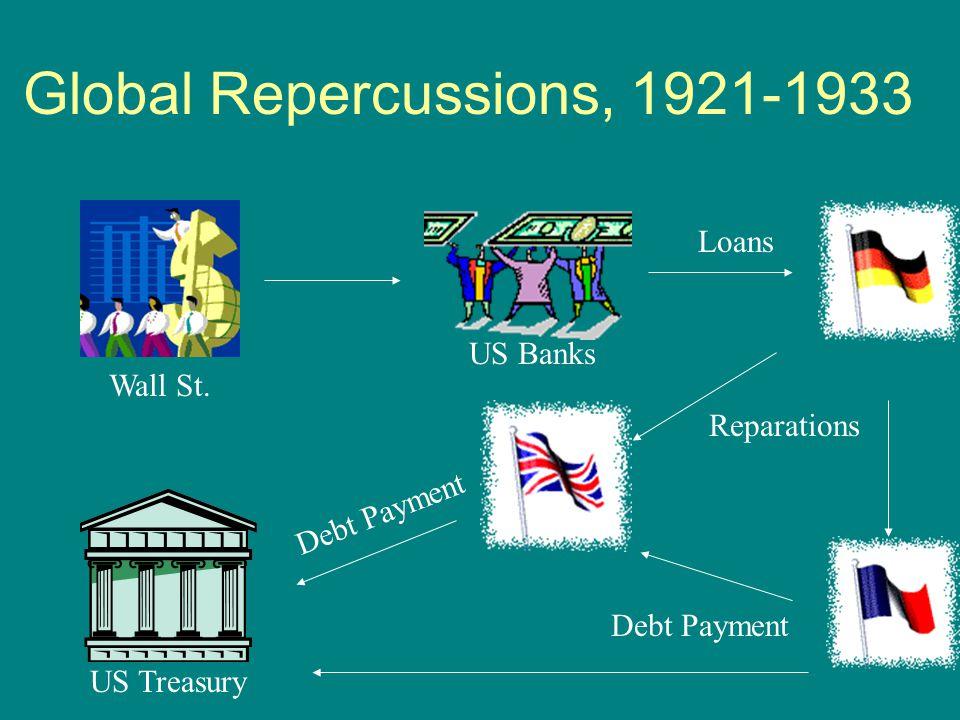 Global Repercussions, 1921-1933
