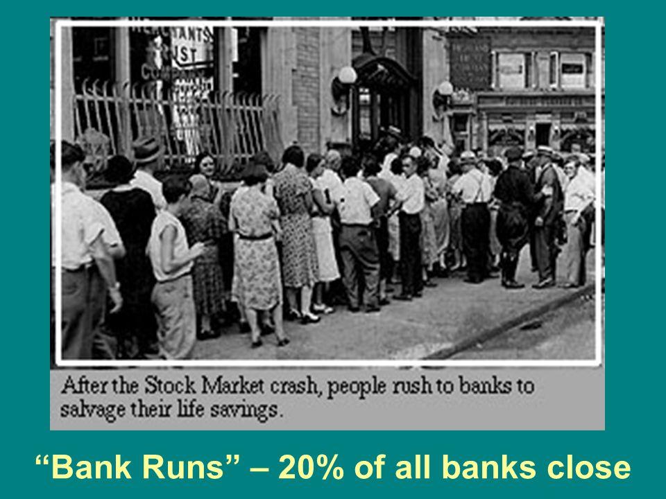 Bank Runs – 20% of all banks close