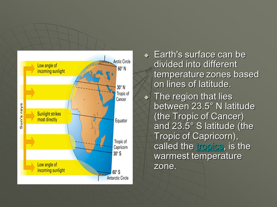 Earth s surface can be divided into different temperature zones based on lines of latitude.