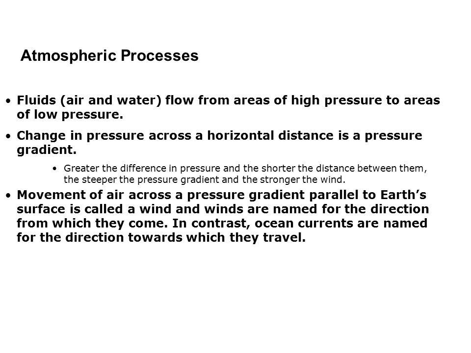 Atmospheric Processes