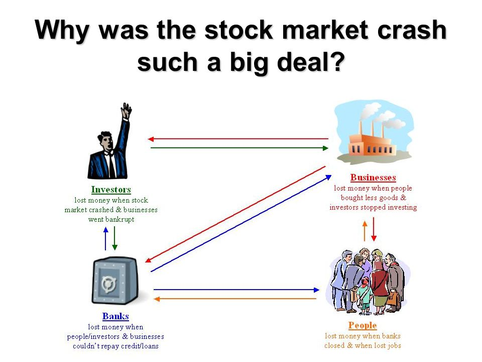 Why was the stock market crash such a big deal
