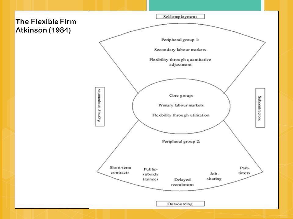 flexible firm john atkinson 1984 subcontracting Anna pollert dismantling flexibility the british 'flexible firm' model (atkinson, 1984, 1985a) subcontracting.