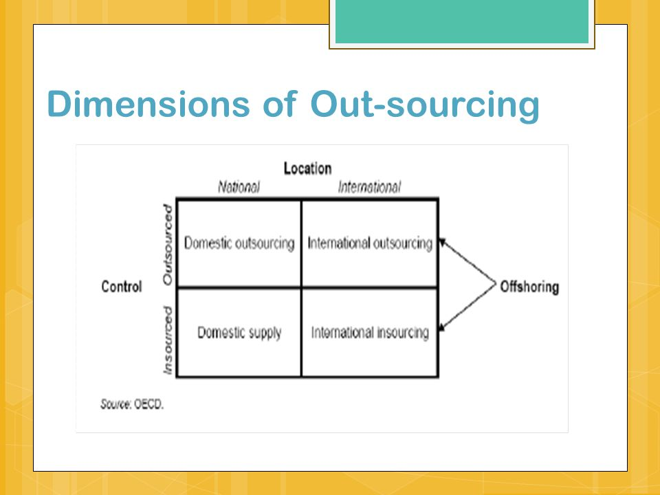 Dimensions of Out-sourcing