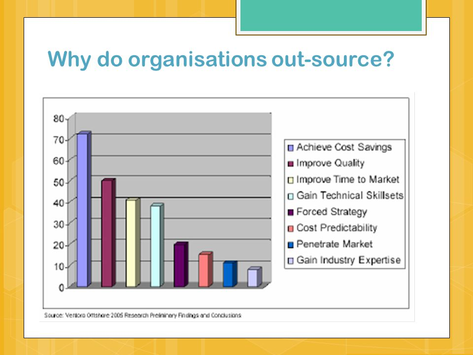 Why do organisations out-source